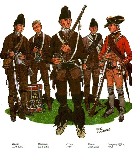 80th Regiment of Foot